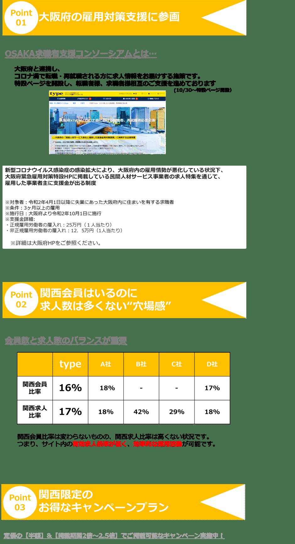 type 関西エリアの採用をサポート②-2